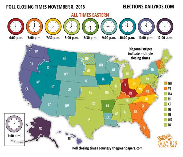 Polls dicht
