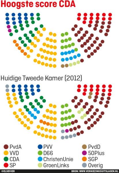 NED verkiezingen1_08