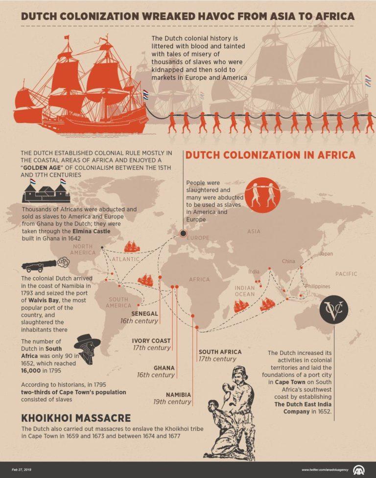 Armeense Genocide Debat In De Digitale Hofstad