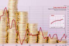 Wie temt inflatie?
